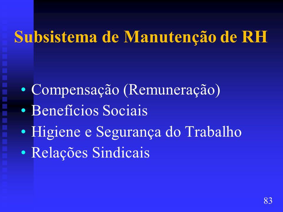 Subsistema de Manutenção de RH Compensação (Remuneração) Benefícios Sociais Higiene e Segurança do Trabalho Relações Sindicais 83