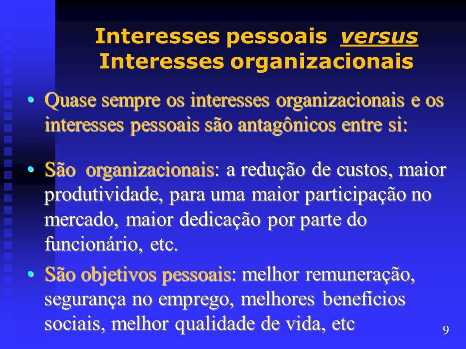 Interesses pessoais versus Interesses organizacionais Quase sempre os interesses organizacionais e os interesses pessoais são antagônicos entre si:Quase sempre os interesses organizacionais e os interesses pessoais são antagônicos entre si: São organizacionais: a redução de custos, maior produtividade, para uma maior participação no mercado, maior dedicação por parte do funcionário, etc.São organizacionais: a redução de custos, maior produtividade, para uma maior participação no mercado, maior dedicação por parte do funcionário, etc.