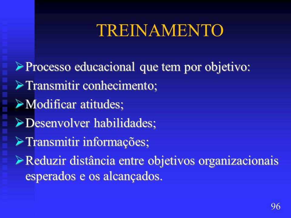 TREINAMENTO  Processo educacional que tem por objetivo:  Transmitir conhecimento;  Modificar atitudes;  Desenvolver habilidades;  Transmitir informações;  Reduzir distância entre objetivos organizacionais esperados e os alcançados.