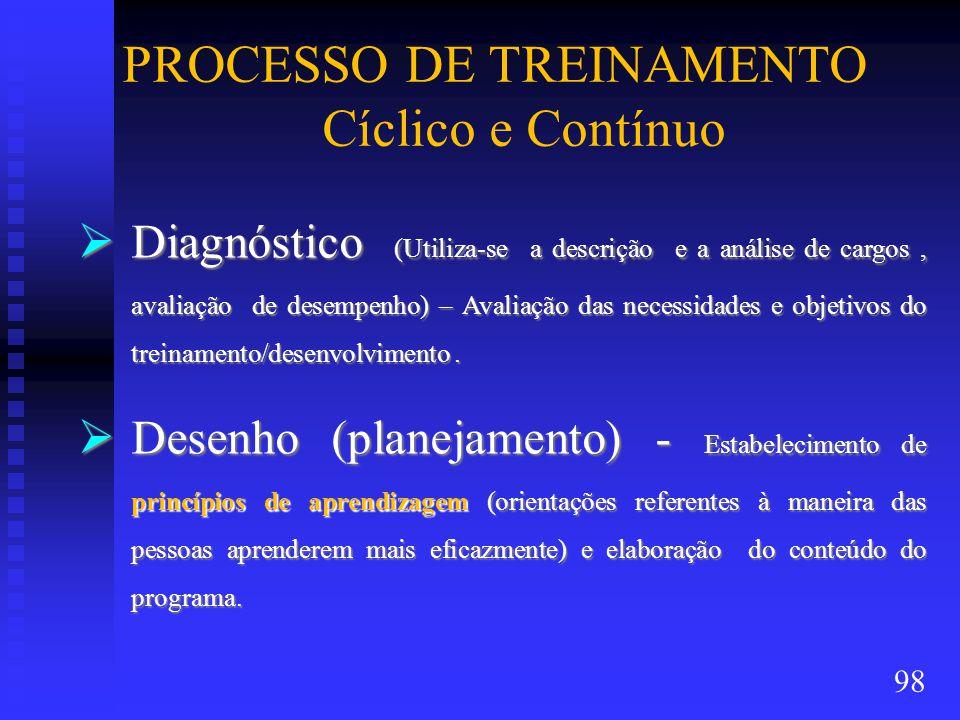 PROCESSO DE TREINAMENTO Cíclico e Contínuo  Diagnóstico (Utiliza-se a descrição e a análise de cargos, avaliação de desempenho) – Avaliação das necessidades e objetivos do treinamento/desenvolvimento.