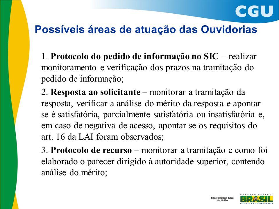 Possíveis áreas de atuação das Ouvidorias 1. Protocolo do pedido de informação no SIC – realizar monitoramento e verificação dos prazos na tramitação