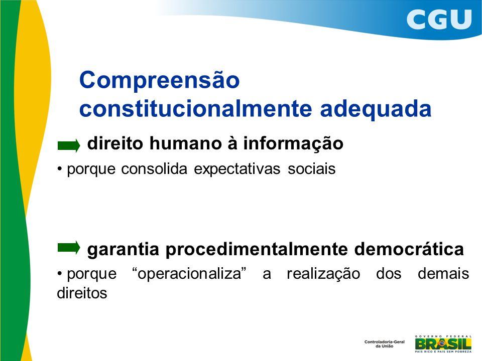 Compreensão constitucionalmente adequada direito humano à informação porque consolida expectativas sociais garantia procedimentalmente democrática porque operacionaliza a realização dos demais direitos