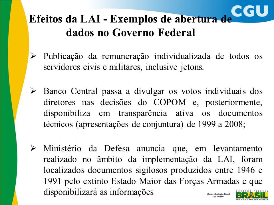 Efeitos da LAI - Exemplos de abertura de dados no Governo Federal  Publicação da remuneração individualizada de todos os servidores civis e militares, inclusive jetons.