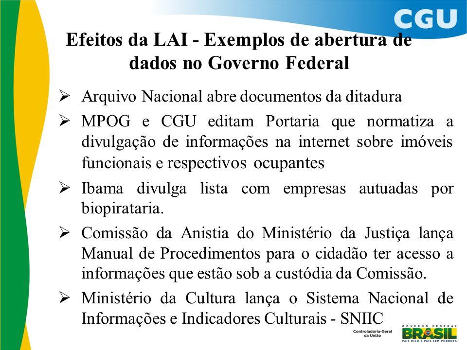 Efeitos da LAI - Exemplos de abertura de dados no Governo Federal  MPOG lança documento Padrão de Dados - Integração de Protocolos do Governo Federal , que estabelece diretrizes e padrões para a divulgação de dados pelos órgãos públicos federais.