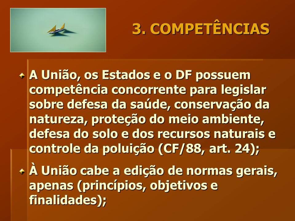 3. COMPETÊNCIAS A União, os Estados e o DF possuem competência concorrente para legislar sobre defesa da saúde, conservação da natureza, proteção do m