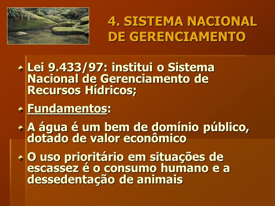 4. SISTEMA NACIONAL DE GERENCIAMENTO Lei 9.433/97: institui o Sistema Nacional de Gerenciamento de Recursos Hídricos; Fundamentos: A água é um bem de