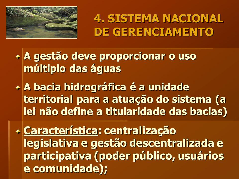4. SISTEMA NACIONAL DE GERENCIAMENTO A gestão deve proporcionar o uso múltiplo das águas A bacia hidrográfica é a unidade territorial para a atuação d