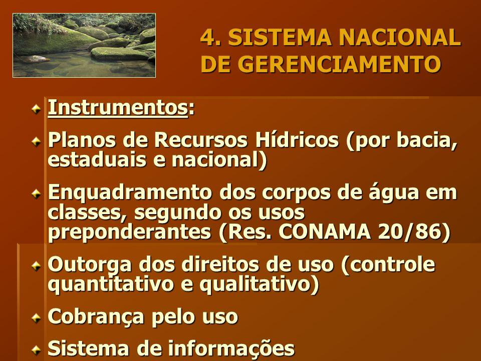 4. SISTEMA NACIONAL DE GERENCIAMENTO Instrumentos: Planos de Recursos Hídricos (por bacia, estaduais e nacional) Enquadramento dos corpos de água em c