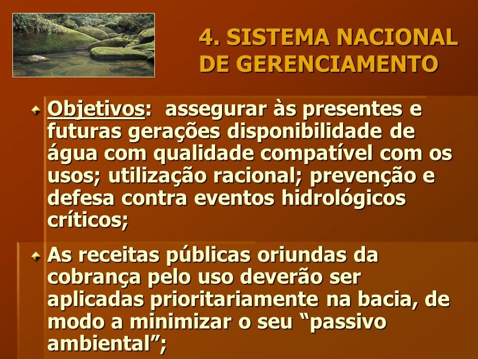 4. SISTEMA NACIONAL DE GERENCIAMENTO Objetivos: assegurar às presentes e futuras gerações disponibilidade de água com qualidade compatível com os usos
