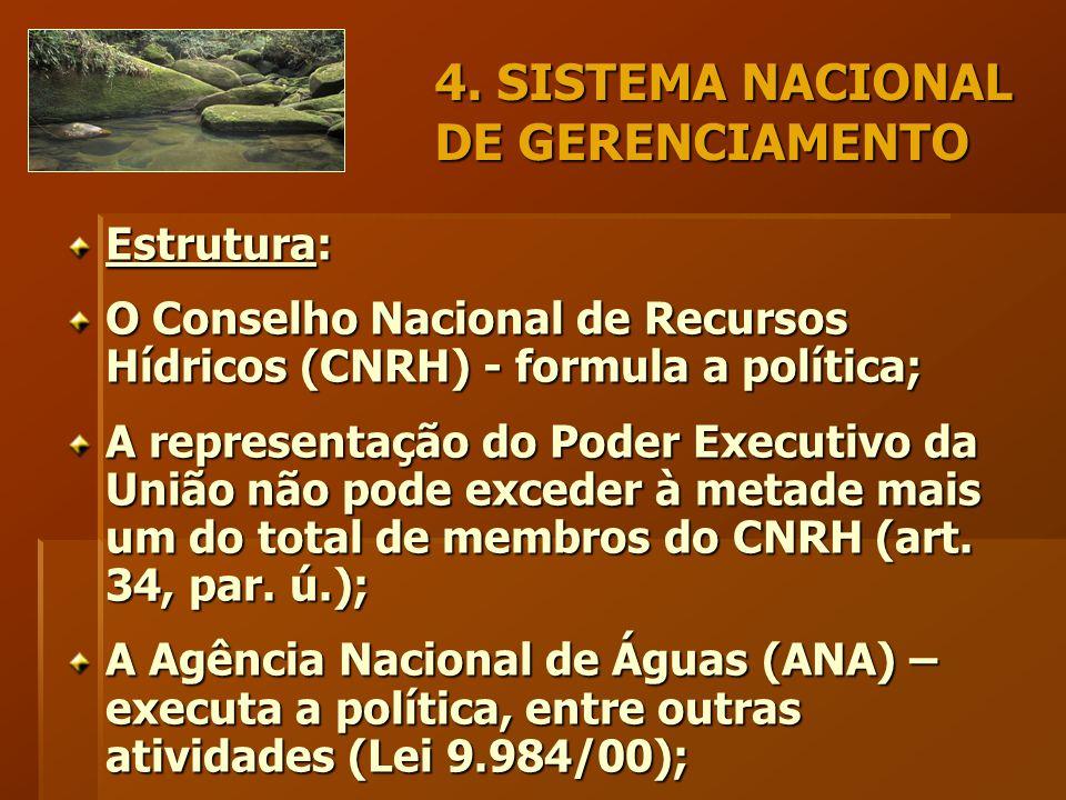 4. SISTEMA NACIONAL DE GERENCIAMENTO Estrutura: O Conselho Nacional de Recursos Hídricos (CNRH) - formula a política; A representação do Poder Executi