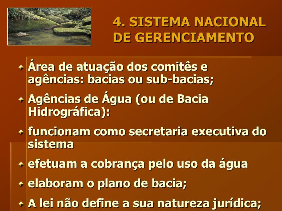 4. SISTEMA NACIONAL DE GERENCIAMENTO Área de atuação dos comitês e agências: bacias ou sub-bacias; Agências de Água (ou de Bacia Hidrográfica): funcio