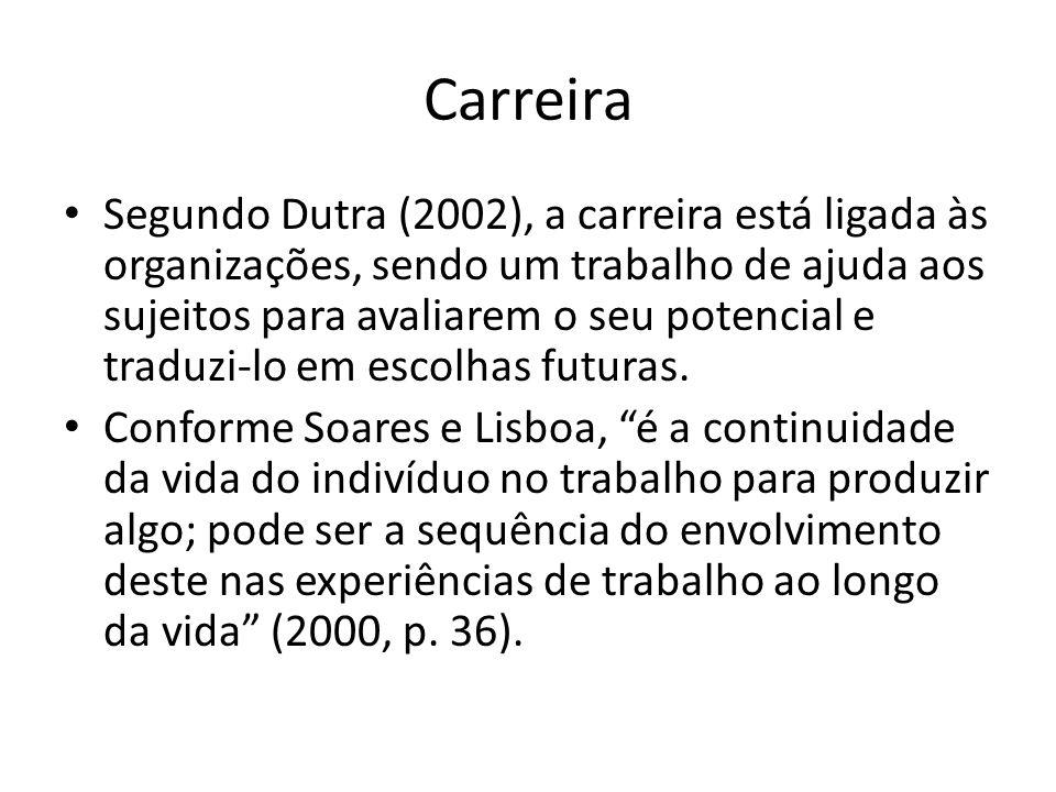 Carreira Segundo Dutra (2002), a carreira está ligada às organizações, sendo um trabalho de ajuda aos sujeitos para avaliarem o seu potencial e traduz