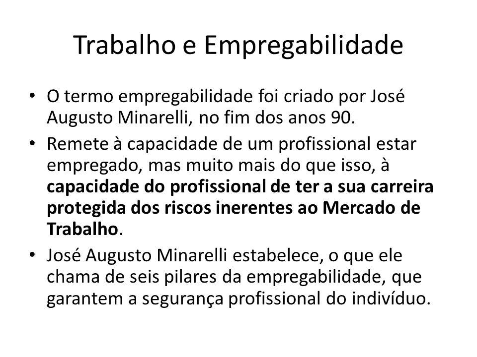 Trabalho e Empregabilidade O termo empregabilidade foi criado por José Augusto Minarelli, no fim dos anos 90. Remete à capacidade de um profissional e