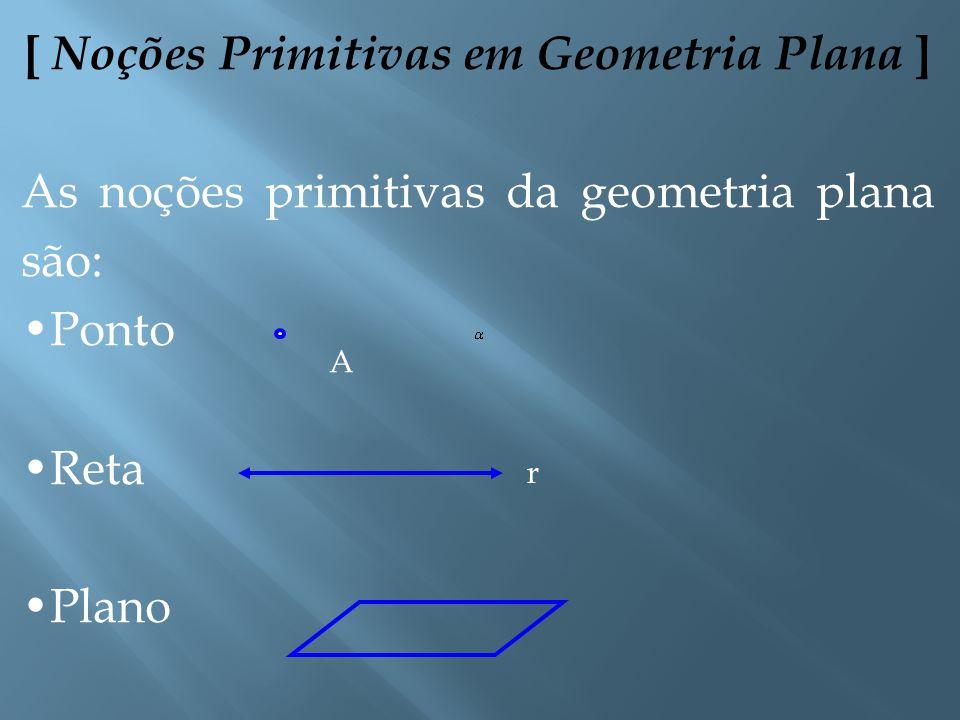 [ Definições, Teoremas e Demonstrações ] Hipótese: conjunto de todas as informações iniciais Tese: resultado ao qual se pretende chegar Demonstração: