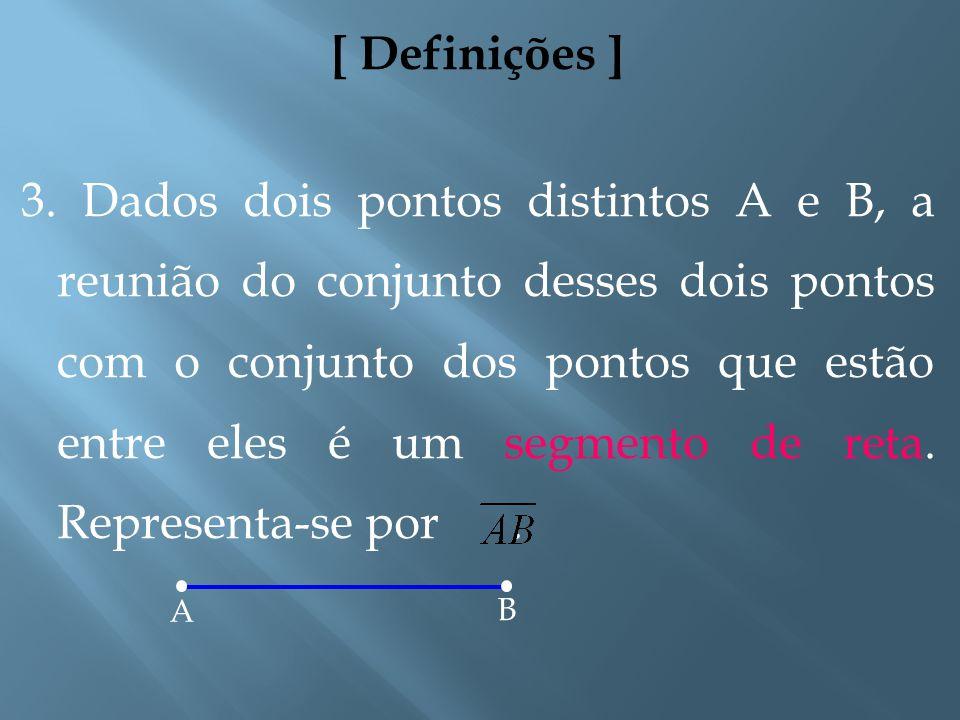 [ Definições ] 1. Pontos colineares são pontos que pertencem a uma mesma reta. 2. Duas retas contidas num mesmo plano são paralelas quando não possuem