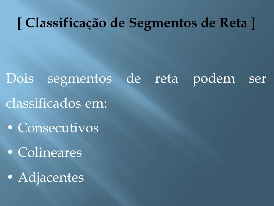 A Geometria Plana estuda figuras planas, ou seja, figuras cujos pontos estão todos num mesmo plano.