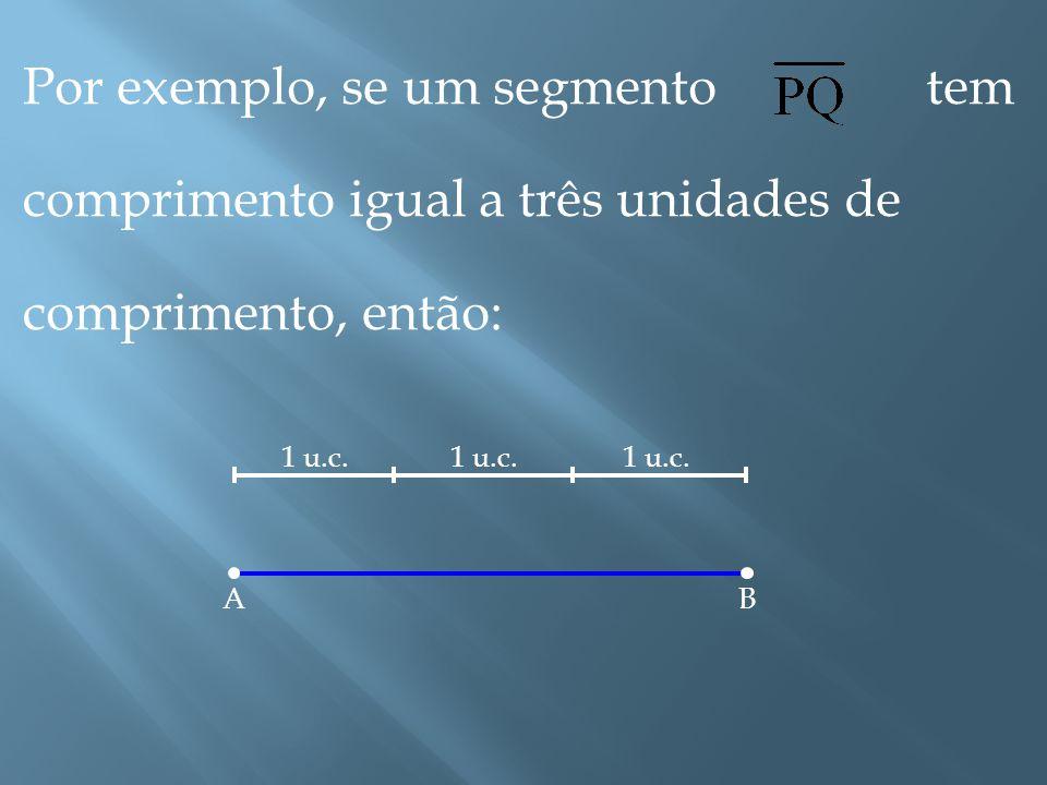 [Distância entre Dois Pontos] Dados dois pontos A e B, a distância entre eles é o comprimento do segmento, que será representado por m( ).