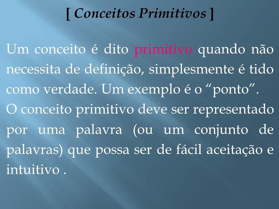 [ O Método Axiomático ] Na matemática, existem conceitos que determinam o modo de organizar o pensamento. São eles: Conceitos Primitivos Axiomas Corol