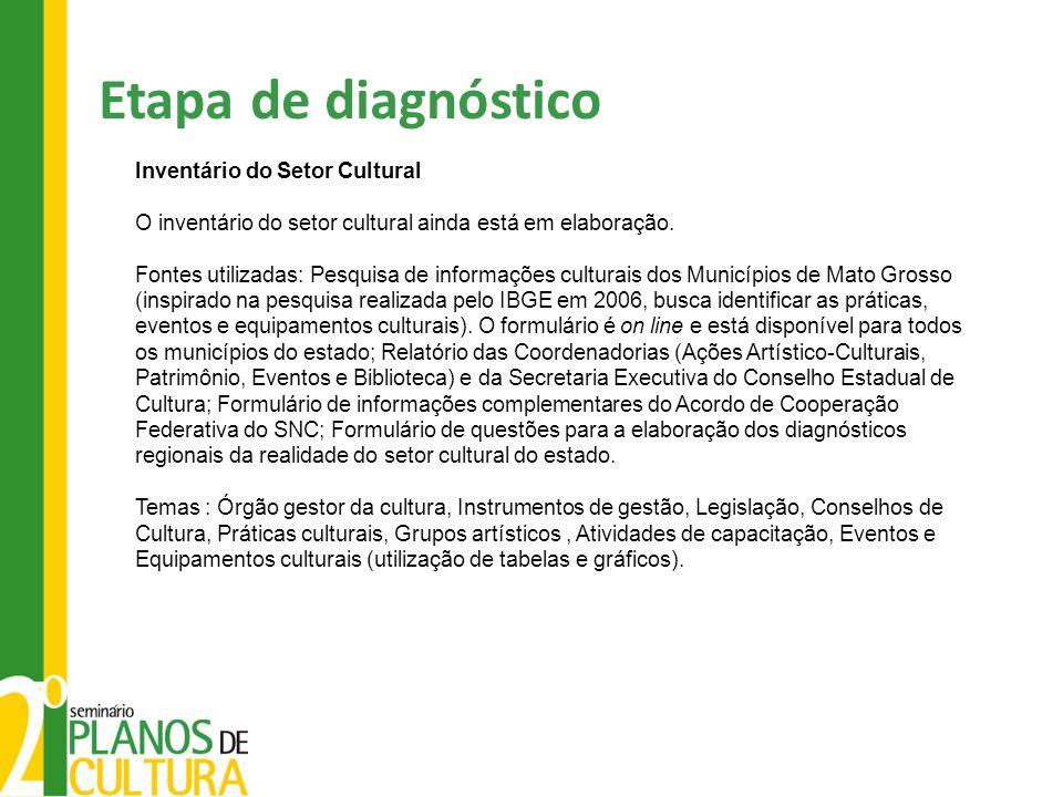 Etapa de diagnóstico Inventário do Setor Cultural O inventário do setor cultural ainda está em elaboração.