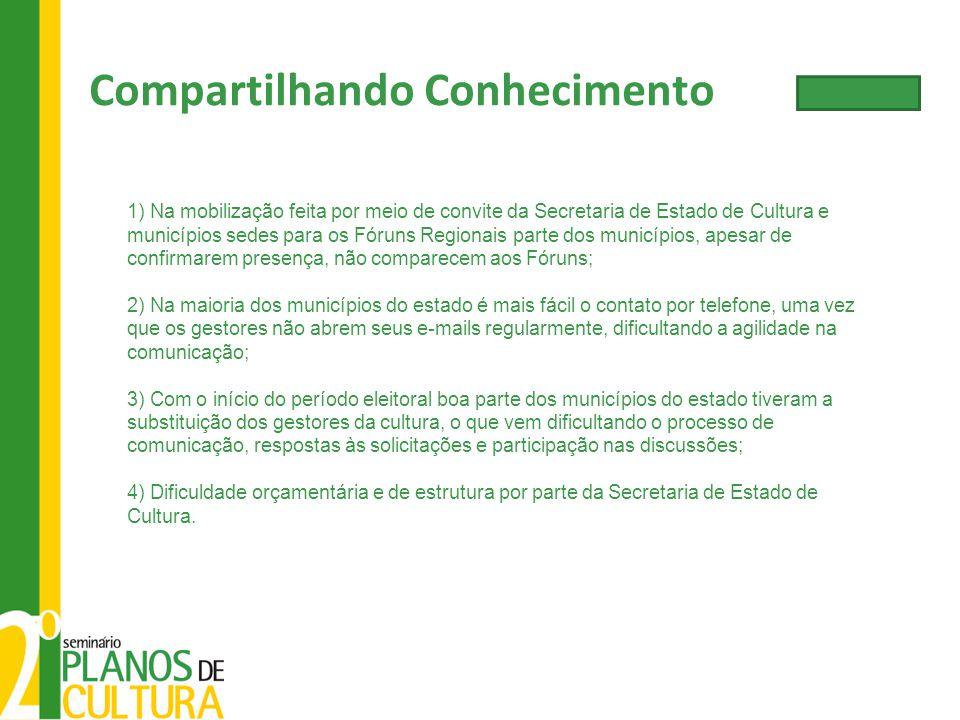 1) Na mobilização feita por meio de convite da Secretaria de Estado de Cultura e municípios sedes para os Fóruns Regionais parte dos municípios, apesa