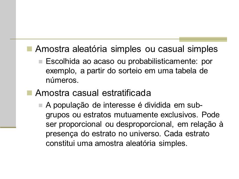 Amostra aleatória simples ou casual simples Escolhida ao acaso ou probabilisticamente: por exemplo, a partir do sorteio em uma tabela de números. Amos