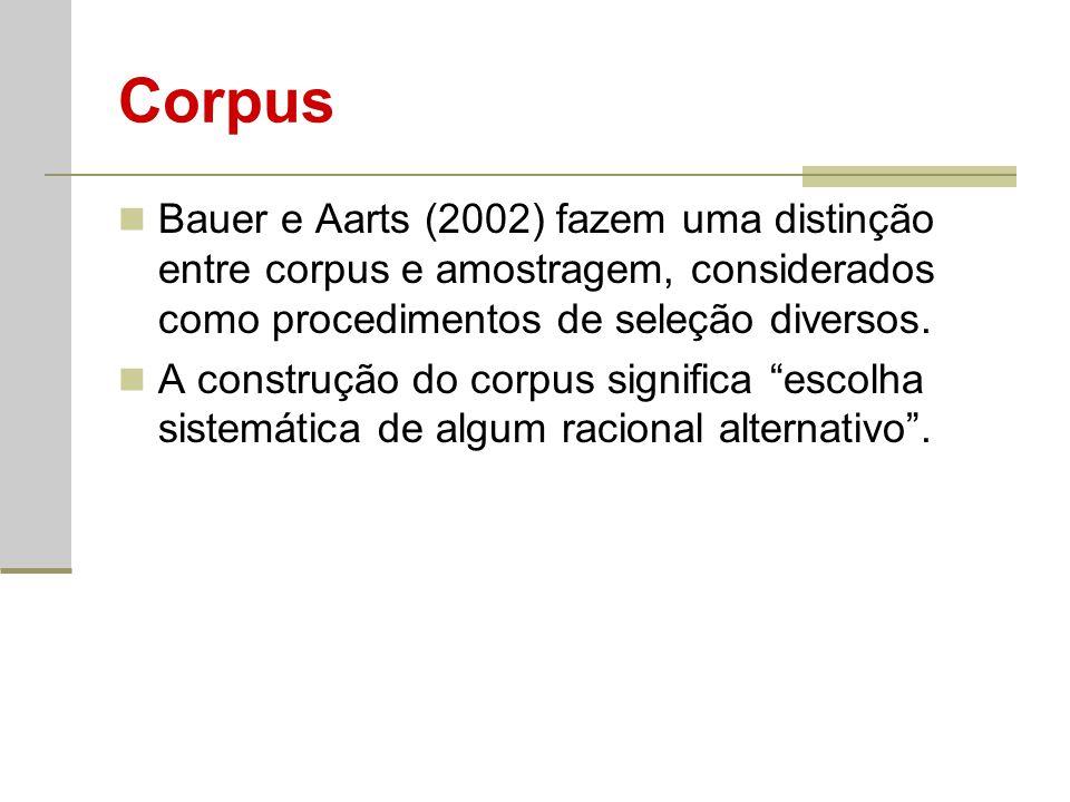 Corpus Bauer e Aarts (2002) fazem uma distinção entre corpus e amostragem, considerados como procedimentos de seleção diversos. A construção do corpus