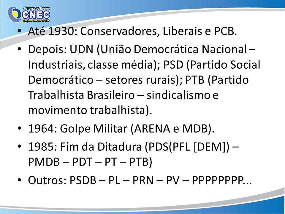 Até 1930: Conservadores, Liberais e PCB. Depois: UDN (União Democrática Nacional – Industriais, classe média); PSD (Partido Social Democrático – setor