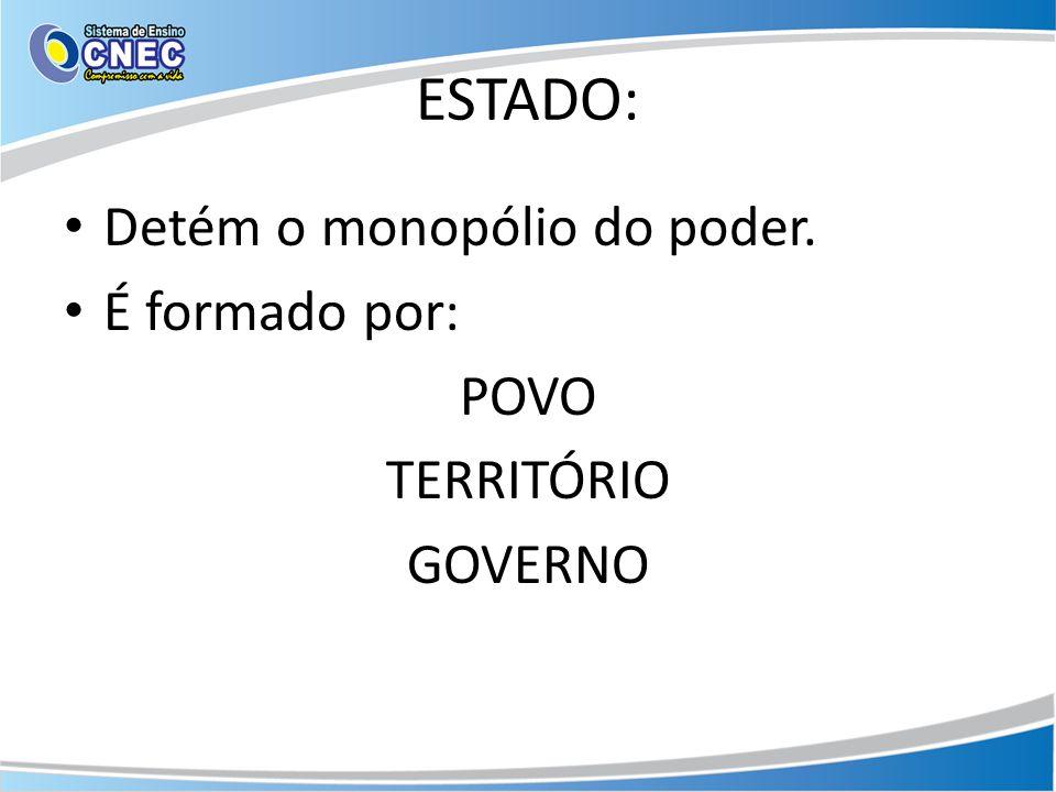 ESTADO: Detém o monopólio do poder. É formado por: POVO TERRITÓRIO GOVERNO