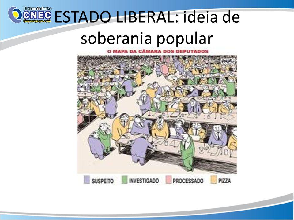 ESTADO LIBERAL: ideia de soberania popular