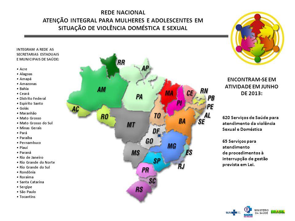 INTEGRAM A REDE AS SECRETARIAS ESTADUAIS E MUNICIPAIS DE SAÚDE: Acre Alagoas Amapá Amazonas Bahia Ceará Distrito Federal Espírito Santo Goiás Maranhão