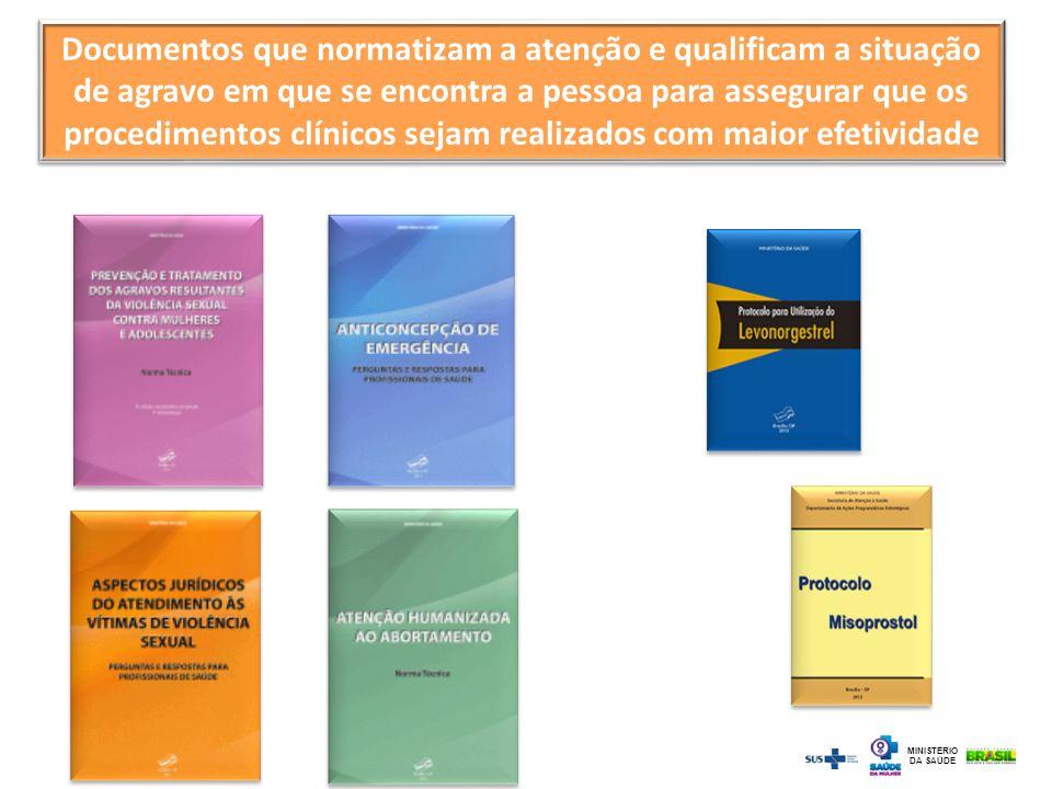 Documentos que normatizam a atenção e qualificam a situação de agravo em que se encontra a pessoa para assegurar que os procedimentos clínicos sejam r