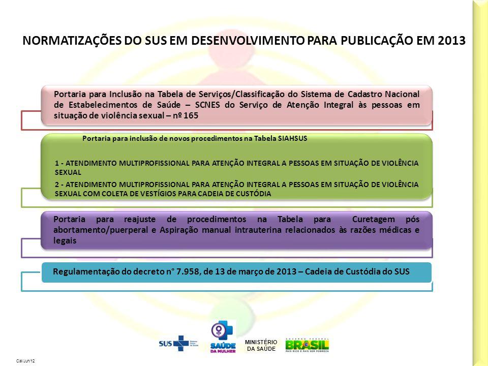 MINISTÉRIO DA SAÚDE Cal/Jun/12 NORMATIZAÇÕES DO SUS EM DESENVOLVIMENTO PARA PUBLICAÇÃO EM 2013 Portaria para Inclusão na Tabela de Serviços/Classifica