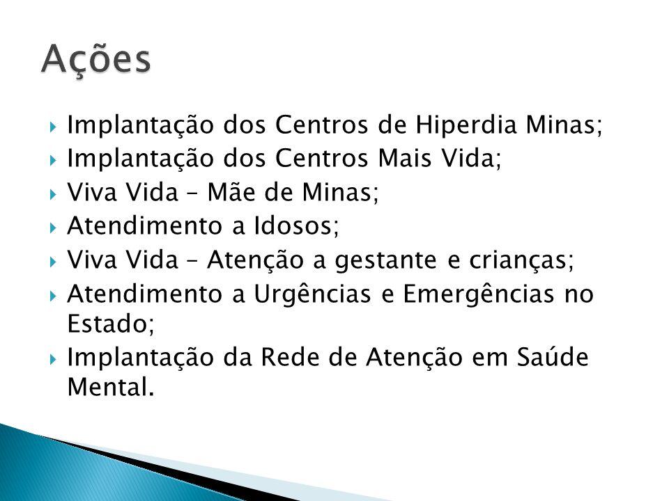  Implantação dos Centros de Hiperdia Minas;  Implantação dos Centros Mais Vida;  Viva Vida – Mãe de Minas;  Atendimento a Idosos;  Viva Vida – At