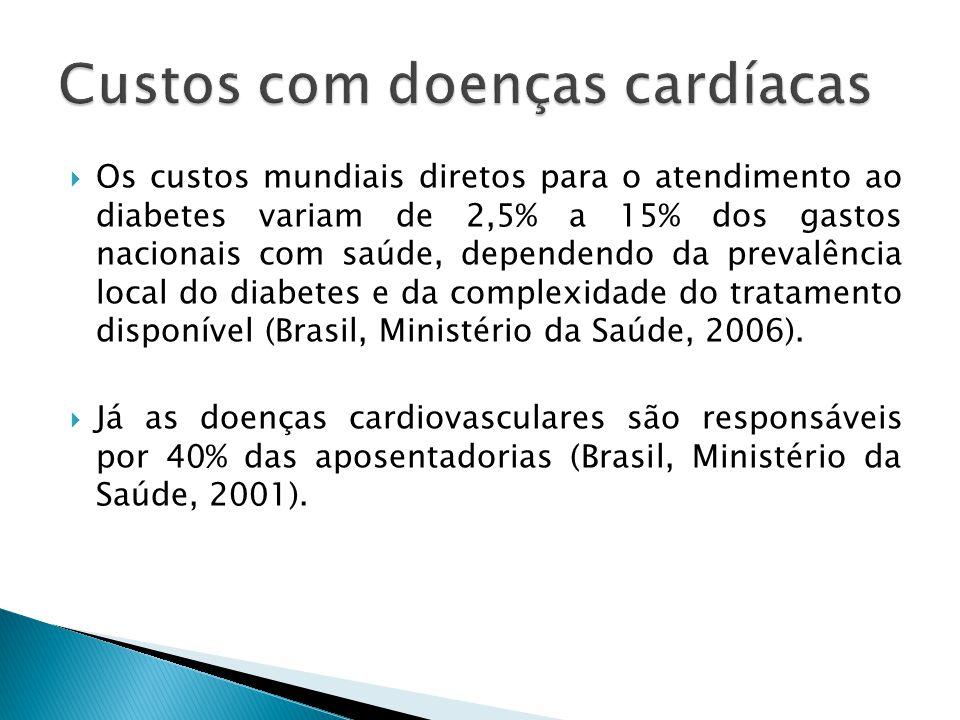  Os custos mundiais diretos para o atendimento ao diabetes variam de 2,5% a 15% dos gastos nacionais com saúde, dependendo da prevalência local do diabetes e da complexidade do tratamento disponível (Brasil, Ministério da Saúde, 2006).