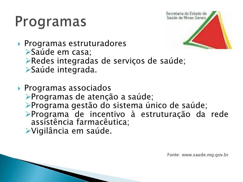  Programas estruturadores  Saúde em casa;  Redes integradas de serviços de saúde;  Saúde integrada.  Programas associados  Programas de atenção