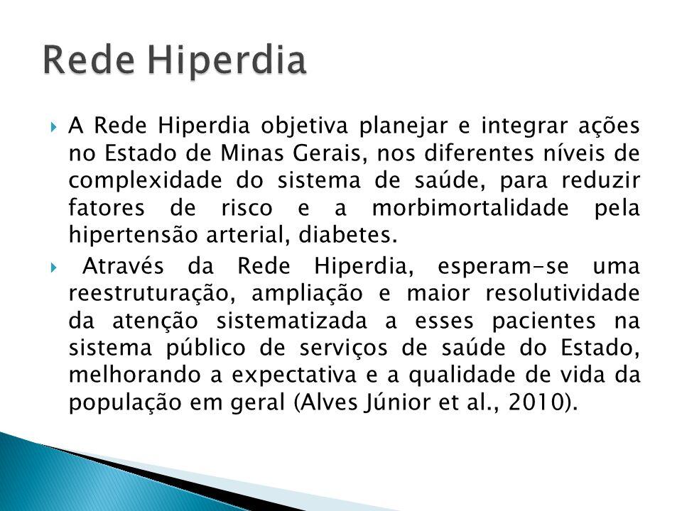  A Rede Hiperdia objetiva planejar e integrar ações no Estado de Minas Gerais, nos diferentes níveis de complexidade do sistema de saúde, para reduzi