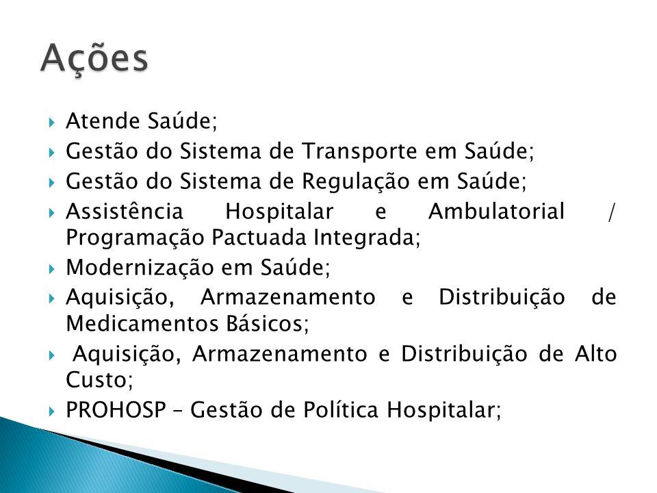  Atende Saúde;  Gestão do Sistema de Transporte em Saúde;  Gestão do Sistema de Regulação em Saúde;  Assistência Hospitalar e Ambulatorial / Programação Pactuada Integrada;  Modernização em Saúde;  Aquisição, Armazenamento e Distribuição de Medicamentos Básicos;  Aquisição, Armazenamento e Distribuição de Alto Custo;  PROHOSP – Gestão de Política Hospitalar;