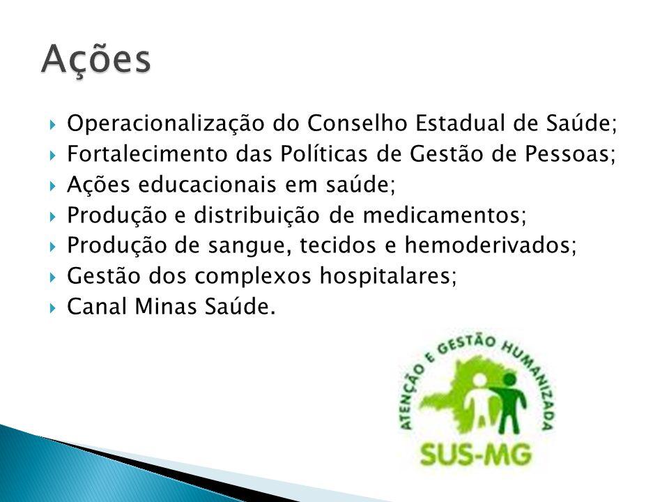  Operacionalização do Conselho Estadual de Saúde;  Fortalecimento das Políticas de Gestão de Pessoas;  Ações educacionais em saúde;  Produção e di