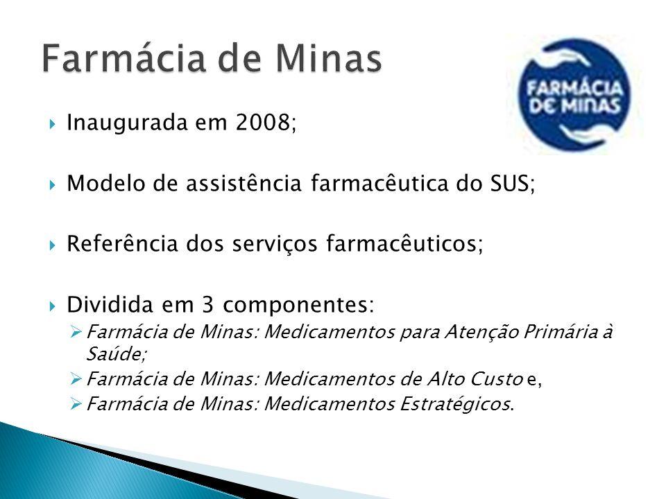  Inaugurada em 2008;  Modelo de assistência farmacêutica do SUS;  Referência dos serviços farmacêuticos;  Dividida em 3 componentes:  Farmácia de Minas: Medicamentos para Atenção Primária à Saúde;  Farmácia de Minas: Medicamentos de Alto Custo e,  Farmácia de Minas: Medicamentos Estratégicos.