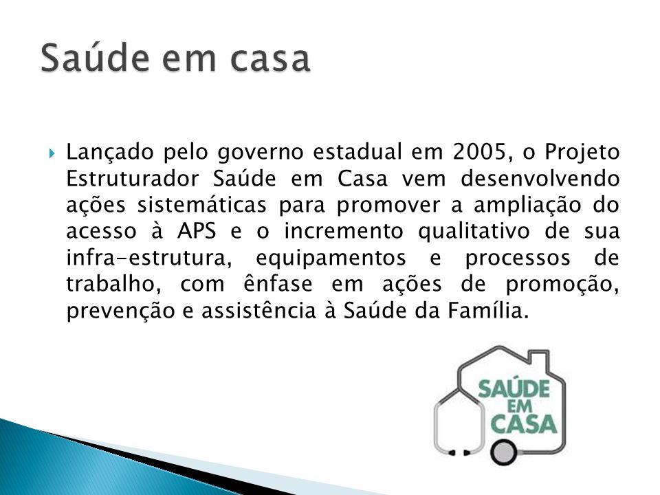  Lançado pelo governo estadual em 2005, o Projeto Estruturador Saúde em Casa vem desenvolvendo ações sistemáticas para promover a ampliação do acesso