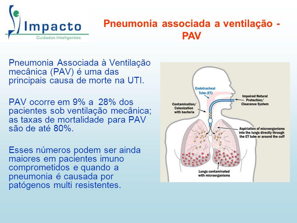 Pneumonia Associada à Ventilação mecânica (PAV) é uma das principais causa de morte na UTI. PAV ocorre em 9% a 28% dos pacientes sob ventilação mecâni