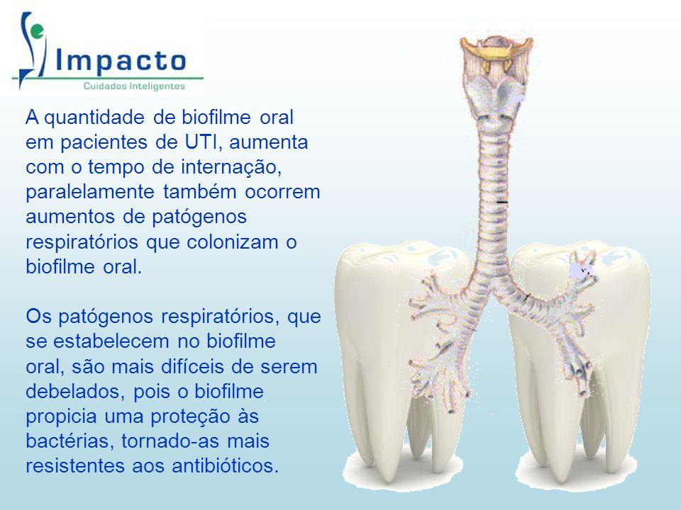 A quantidade de biofilme oral em pacientes de UTI, aumenta com o tempo de internação, paralelamente também ocorrem aumentos de patógenos respiratórios