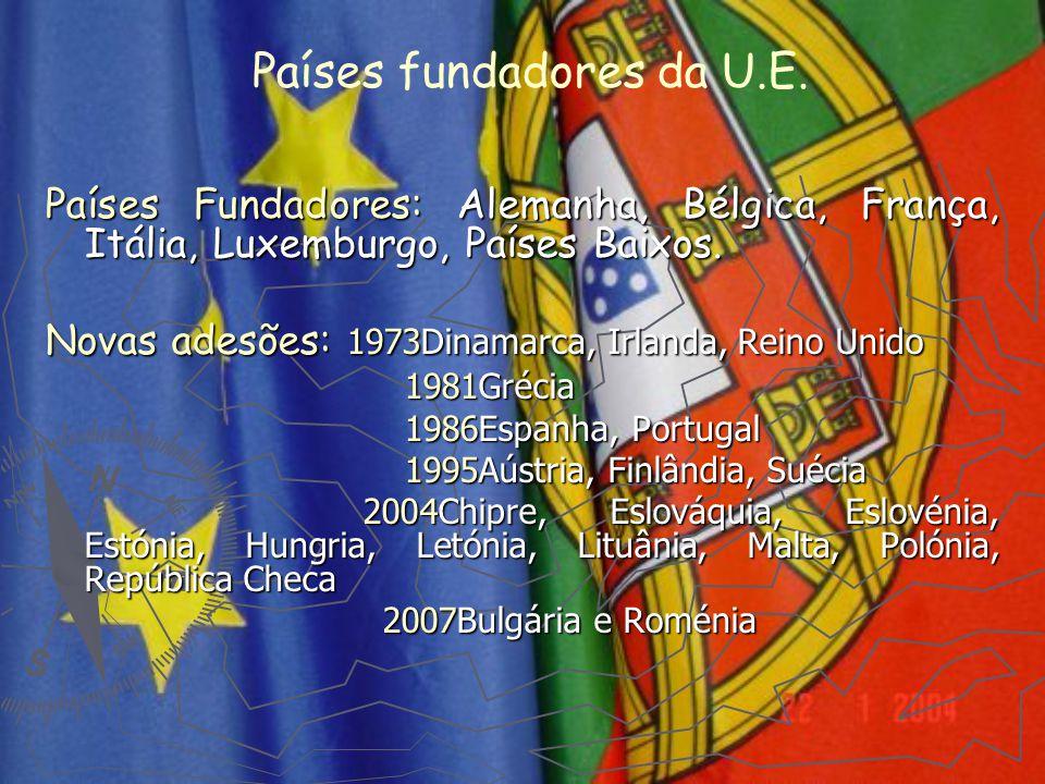 Países Fundadores: Alemanha, Bélgica, França, Itália, Luxemburgo, Países Baixos. Novas adesões: 1973Dinamarca, Irlanda, Reino Unido 1981Grécia 1981Gré