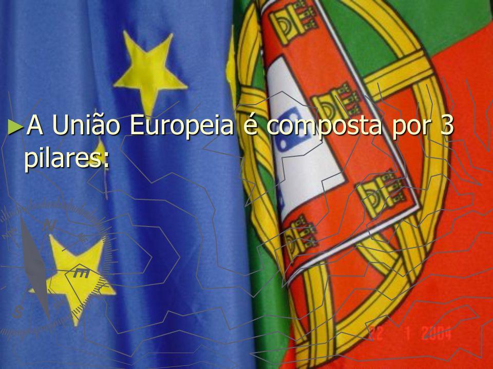 ► A União Europeia é composta por 3 pilares: