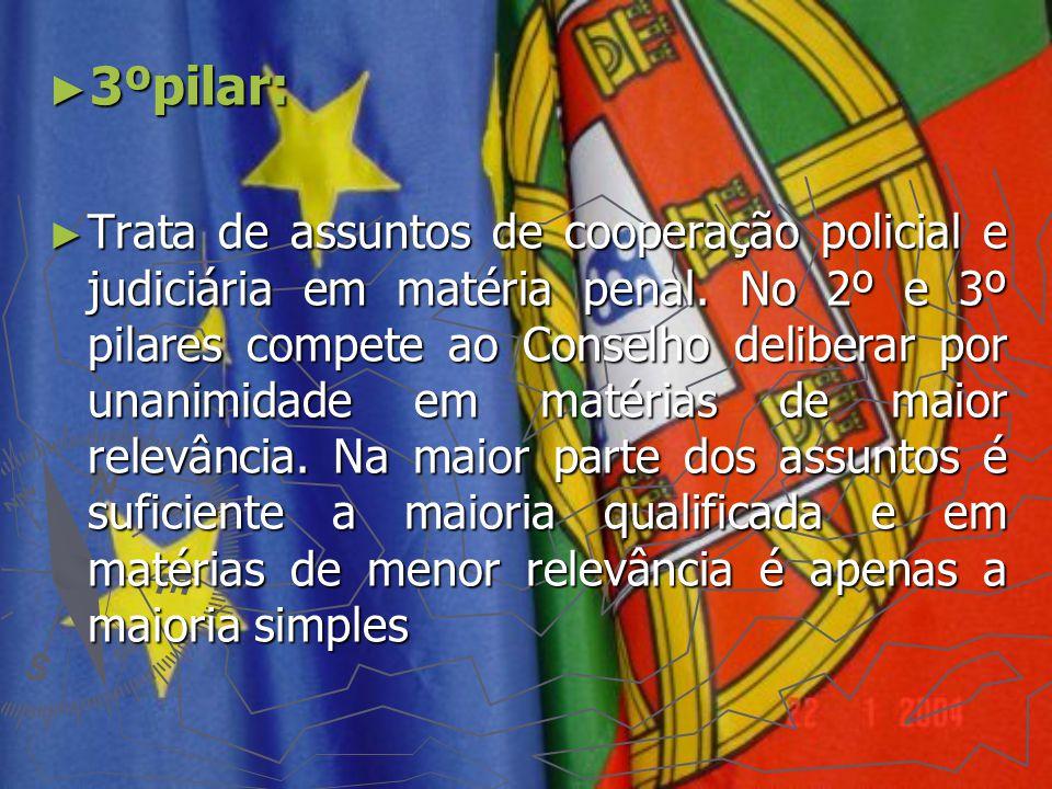 A cidadania europeia possibilita certos direitos e privilégios no seio da União Europeia; em muitas áreas os cidadãos europeus têm os mesmos ou similares direitos que os cidadãos nativos de outro Estado-membro.