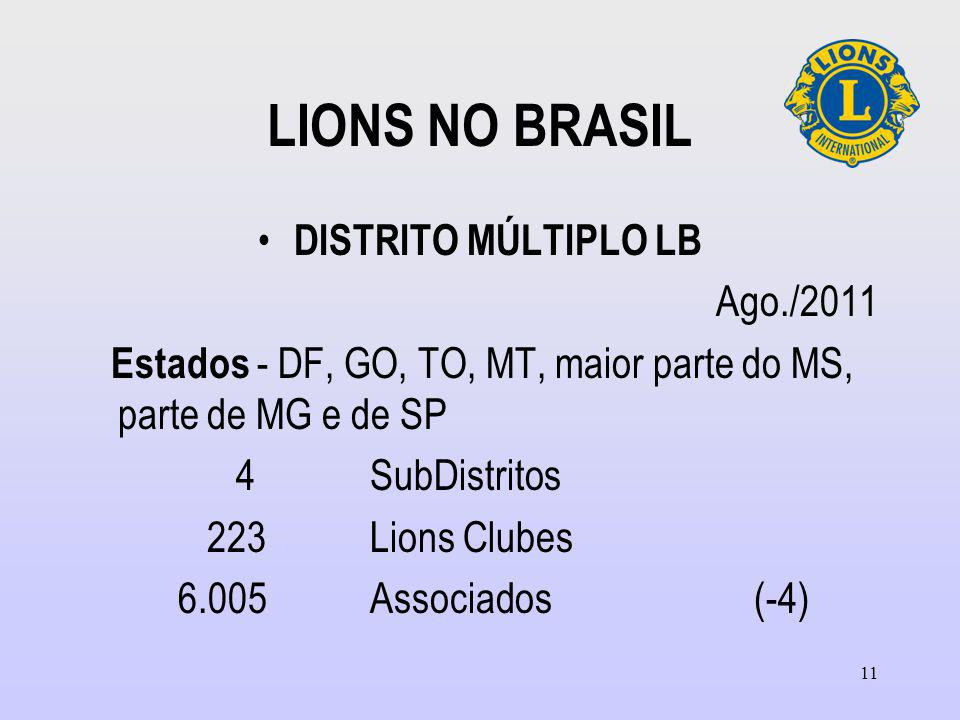 LIONS NO BRASIL DISTRITO MÚLTIPLO LB Ago./2011 Estados - DF, GO, TO, MT, maior parte do MS, parte de MG e de SP 4 SubDistritos 223 Lions Clubes 6.005