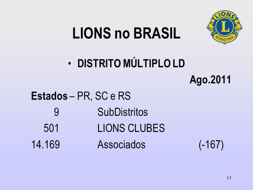 LIONS no BRASIL DISTRITO MÚLTIPLO LD Ago.2011 Estados – PR, SC e RS 9 SubDistritos 501 LIONS CLUBES 14.169 Associados(-167) 13