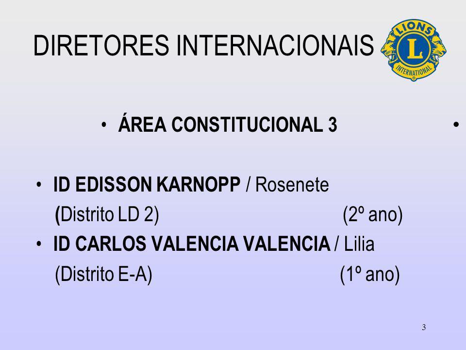 3 DIRETORES INTERNACIONAIS ÁREA CONSTITUCIONAL 3 ID EDISSON KARNOPP / Rosenete ( Distrito LD 2) (2º ano) ID CARLOS VALENCIA VALENCIA / Lilia (Distrito E-A) (1º ano) A u t o - d e s e n v o l v i m e n t o R e a l i z a ç ã o C o n t r i b u i ç ã o R e c o n h e c i m e n t o R e l e v â n c i a