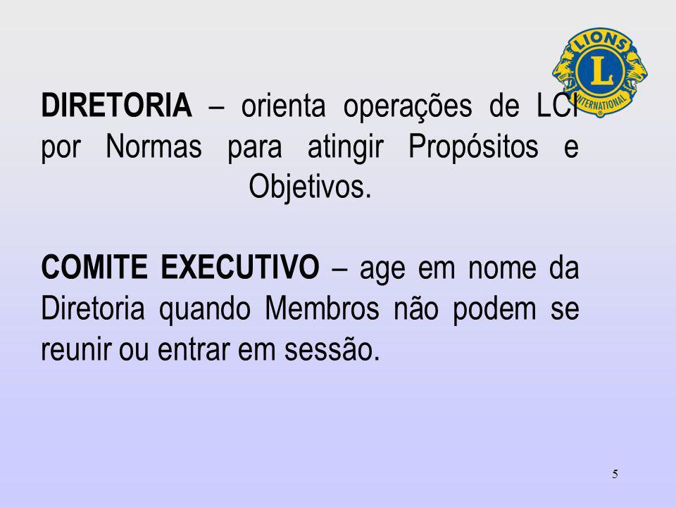 5 DIRETORIA – orienta operações de LCI por Normas para atingir Propósitos e Objetivos.