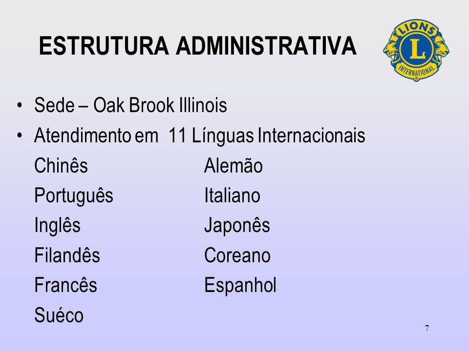 7 ESTRUTURA ADMINISTRATIVA Sede – Oak Brook Illinois Atendimento em 11 Línguas Internacionais ChinêsAlemão PortuguêsItaliano InglêsJaponês FilandêsCoreano FrancêsEspanhol Suéco